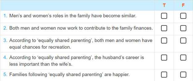 2. Listen to a family expert talking about how the roles of men and women in families have changed and decide whether the following statements are true (T) or false (F)