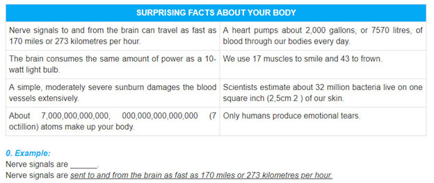 5. Read the surprising facts about your body and complete the following sentences using the passive