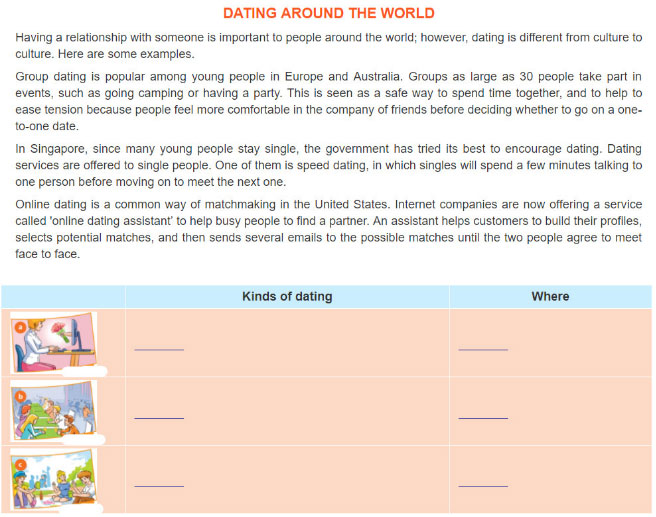 Lop-11-moi.unit-2.Communication-and-Culture.II. Culture.1. Read the text about dating around the world, and complete the information in the table below the correct pictures on page 23