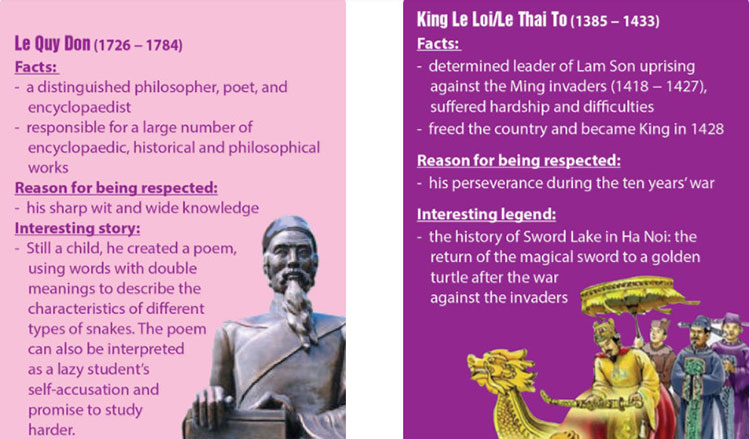 Lop-12-moi.unit-1.Speaking.3. Work with a partner. Use the information below or your own ideas to talk about one of the historical figures below