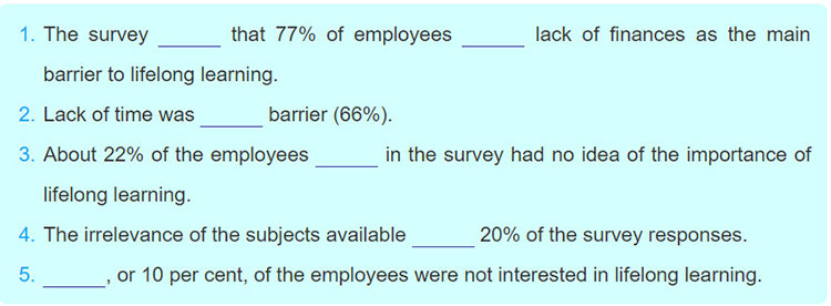 Lop 12 moi.unit 10.Writing.2. Below is a bar chart describing the results of a recent survey of approximately 500 employees about barriers to lifelong learning.