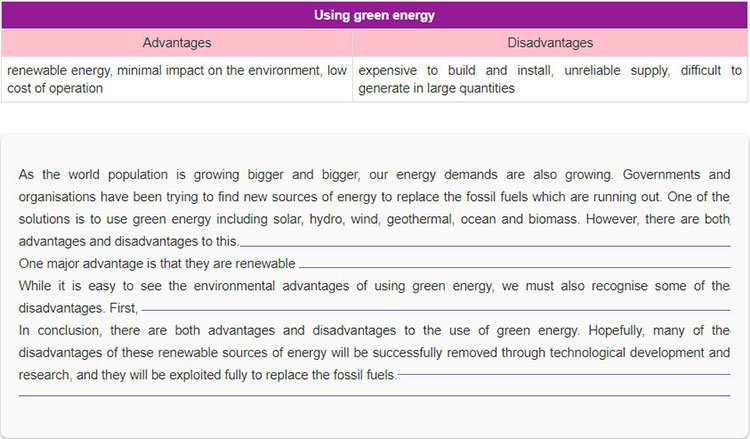 Lop 12 moi.unit 3.Writing.1. Read the incomplete essay about the advantages and disadvantages of green energy. Use the ideas in the following boxes to complete the second and third paragraphs