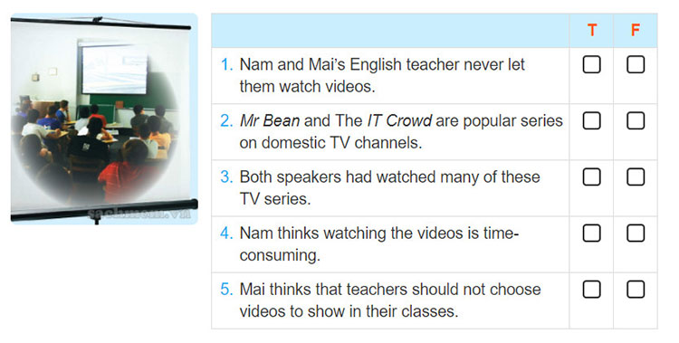 Lop 12 moi.unit 4. Communication and Culture.I. Communication.1. Listen to a conversation between Nam and Mai about learning English with video. Decide whether the following statements are true (T) or false (F)