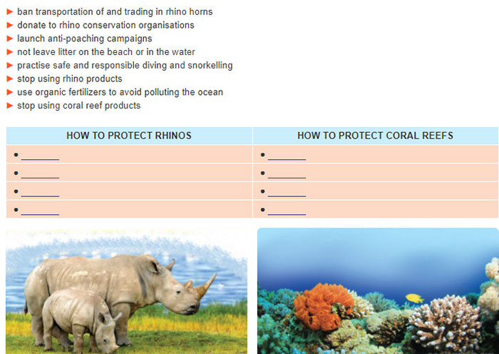 Lop 12 moi.unit 6.Speaking.1. Put the following ways of protecting rhinos and coral reefs in the correct boxes