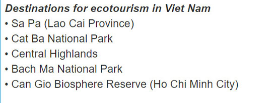 Lop-10-moi.Review-4.Unit-9,-10.Skills.II. Speaking.3. Work in pairs. Choose one of the following destinations for ecotourism in Viet Nam