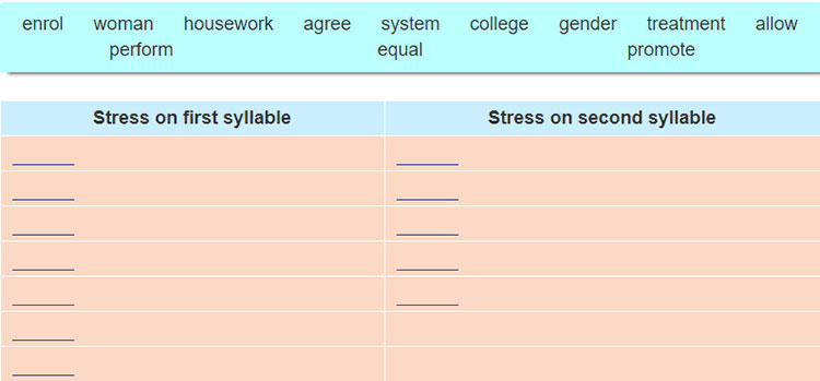 Lop-10-moi.unit-6.Language.II.-Pronunciation.3. Put the words in the right box according to their stress patterns