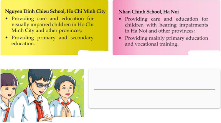 Lop-11-moi.unit-4.Speaking.3. Read the information about two special schools in Viet Nam. Choose one of them. Work in pairs and make a similar interview as in 2.