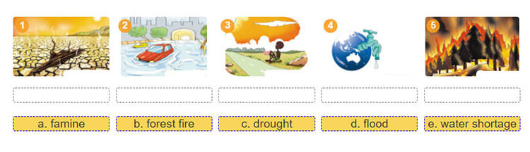 Lop 11 moi.unit 6.Listening.1. a. Match the words with the pictures and answer the question
