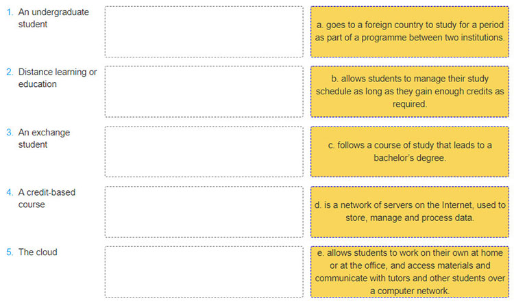 Lop 11 moi.unit 7.Speaking.1. Match the phrases with the descriptions to make sentences