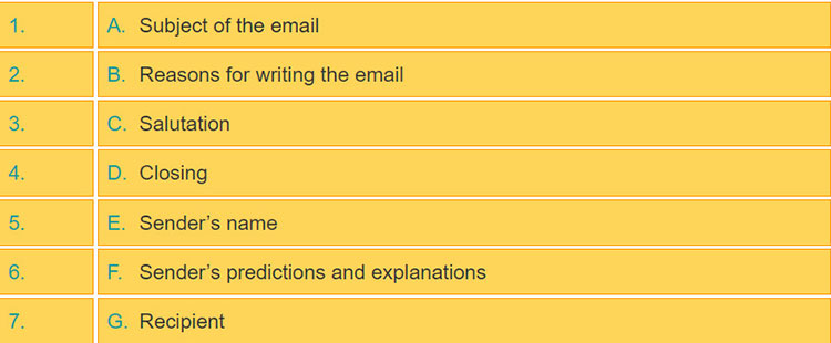 Lop-11-moi.unit-9.Writing.2. Put the sections of the email in the correct order