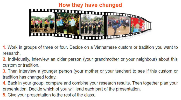 tieng-anh-lop-8-moi.unit-4.Project.Customs and traditions: How they have changed