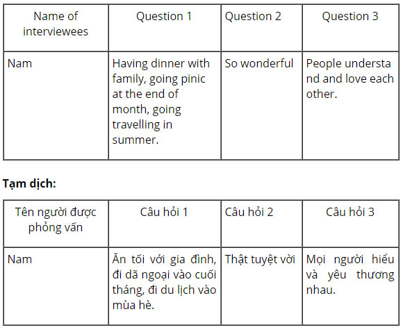 tieng-anh-lop-8-moi.unit-4.Skills-1.6.-Interview-another-pair-to-get-their-answers-to-the-questions-in-5.-Note-down-their-answers-in-the-table-below. huongdangiai