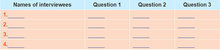 tieng-anh-lop-8-moi.unit-4.Skills-1.6. Interview another pair to get their answers to the questions in 5. Note down their answers in the table below. Then present what you have found out to the class