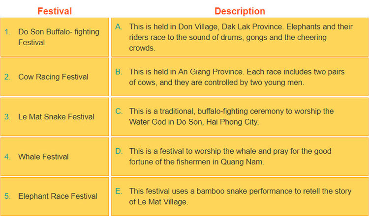 tieng-anh-lop-8-moi.unit-5.Getting-Started.4. Match the festivals in 3 with their descriptions