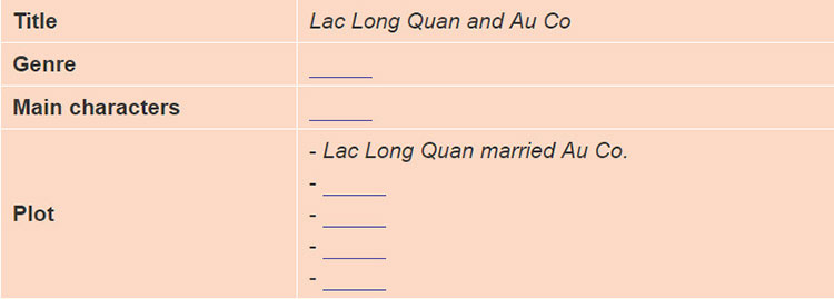 tieng-anh-lop-8-moi.unit-6.Getting-Started.1.-Listen-and-read.c. Find the information in the conversation to complete the table