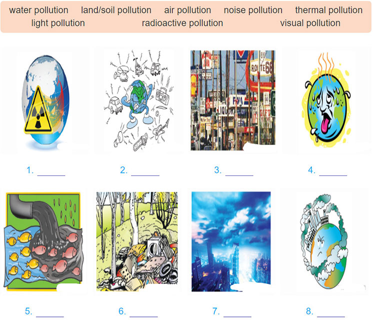 tieng-anh-lop-8-moi.unit-7.Getting-Started.2. There are different types of pollution. Write each type under a picture
