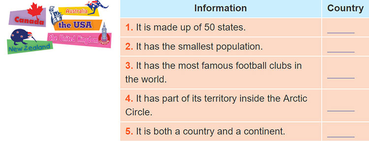 tieng-anh-lop-8-moi.unit-8.Communication.2. Write the names of the countries next to their facts