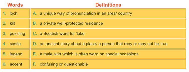 tieng-anh-lop-8-moi.unit-8.Looking Back.1. Match the words with the definitions