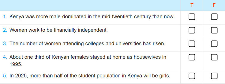 tieng-anh-lop-9-moi.unit-11.Skills-2.2. Listen to the description of some changes in the roles of women in Kenya. Decide if the statements are true (T) or false (F)