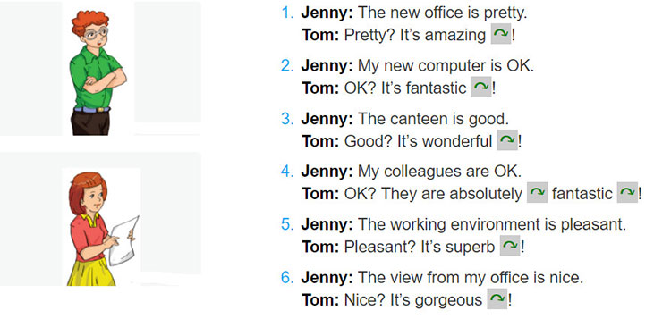 tieng-anh-lop-9-moi.unit-12.A-Closer-Look-1.4. Listen to the conversations between Jenny and Tom. Notice how Tom uses the tones it his replies. Then practise the conversation with a partner