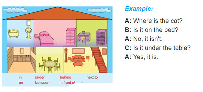 tieng-anh-lop-6-moi.Unit-2.Looking-Back.6. Work in groups. Take turns to draw a cat in the house below. Other students ask questions to find the cat