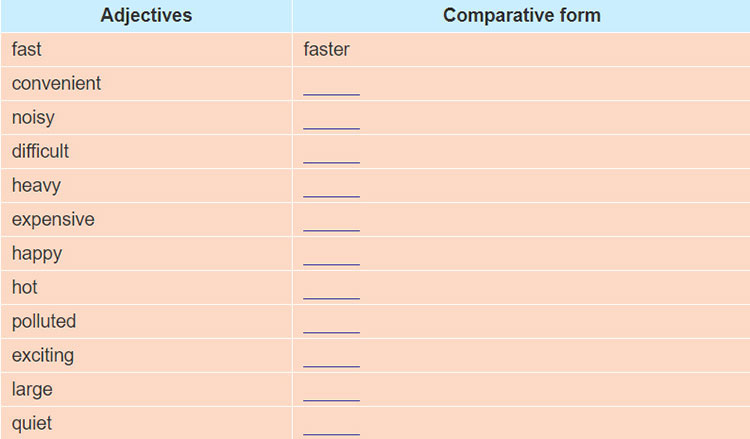 tieng-anh-lop-6-moi.Unit-4.Looking-Back.4. Now write their comparative form in the table below