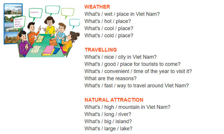 tieng-anh-lop-6-moi.Unit-5.Project.1. In groups, ask and answer questions about Viet Nam