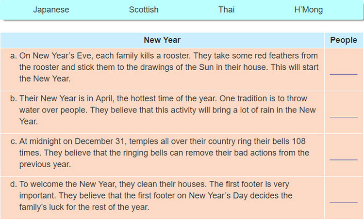 tieng-anh-lop-6-moi.Unit-6.Communication.4. Read the four paragraphs below. Use the pictures in 3 to help you decide which group of people celebrates New Year that way