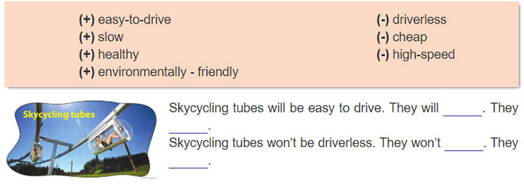 tieng-anh-lop-7-moi.Unit-11.Looking-Back.4. Look at the information about sky cycling tubes. Then write a description of this means of transport using will and won't