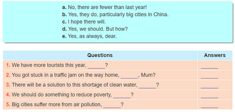 tieng-anh-lop-7-moi.Unit-12.Looking-Back.3. Put an appropriate tag question at the end of each sentence. Then match the questions to their answers
