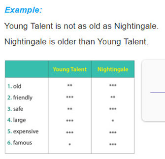 tieng-anh-lop-7-moi.Unit-4.A-Closer-Look-2.3. Work in pairs. Compare the two music clubs in the town: Young Talent and Nightingale