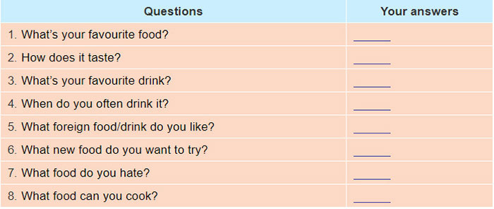 tieng-anh-lop-7-moi.Unit-5.Communication.2. What are your favourite food and drink? Write your answers in the table below