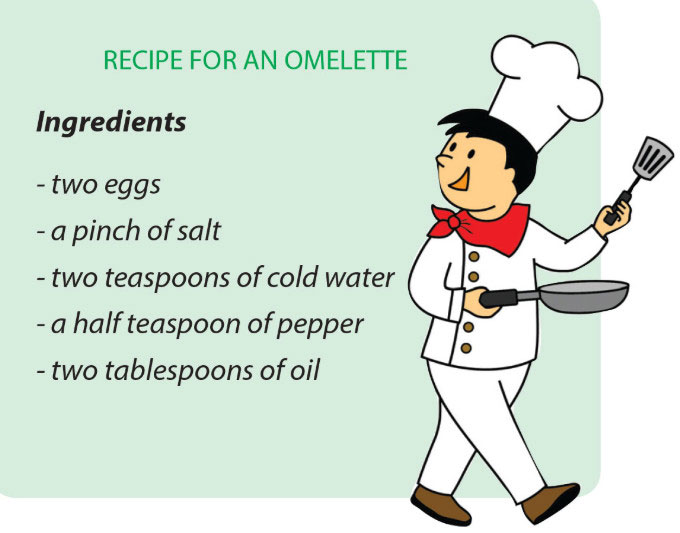 tieng-anh-lop-7-moi.Unit-5.Skills-1.3. Look at the list of ingredients below. Work pairs. Ask and answer questions about the ingredients for an omelette