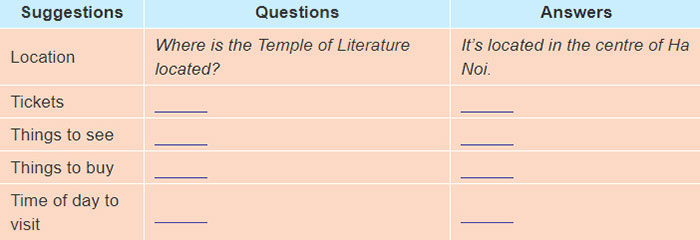 tieng-anh-lop-7-moi.Unit-6.Looking-Back.5. Work in pairs. Ask and answer questions about the Temple of Literature - the Imperial Academy. Use the suggestions below to help you