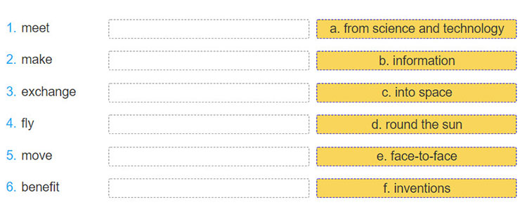 tieng-anh-lop-8-moi.Review-4.Unit-10,-11,-12.Language.3. Match each verb in column A with a phrase in column B